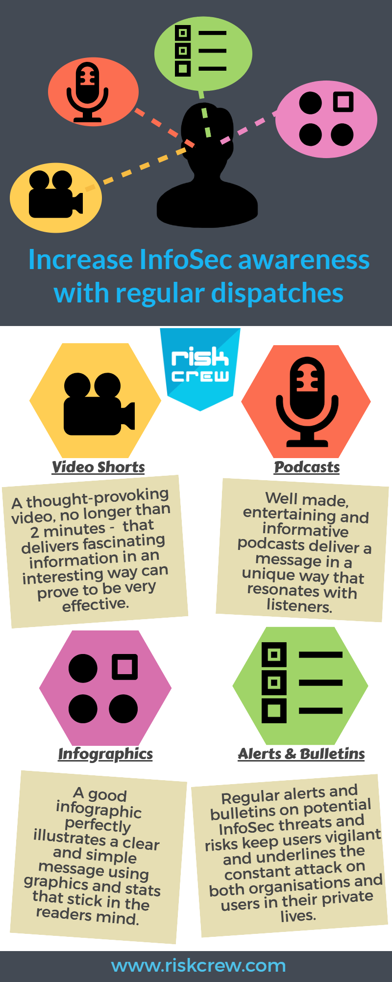 information security dispatch infographic