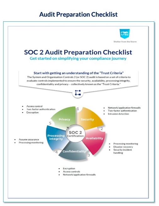 SOC 2 Checklist